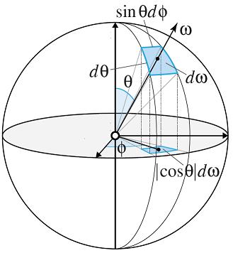 solid_angle