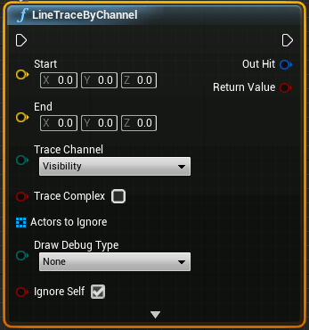 LineTraceByChannel